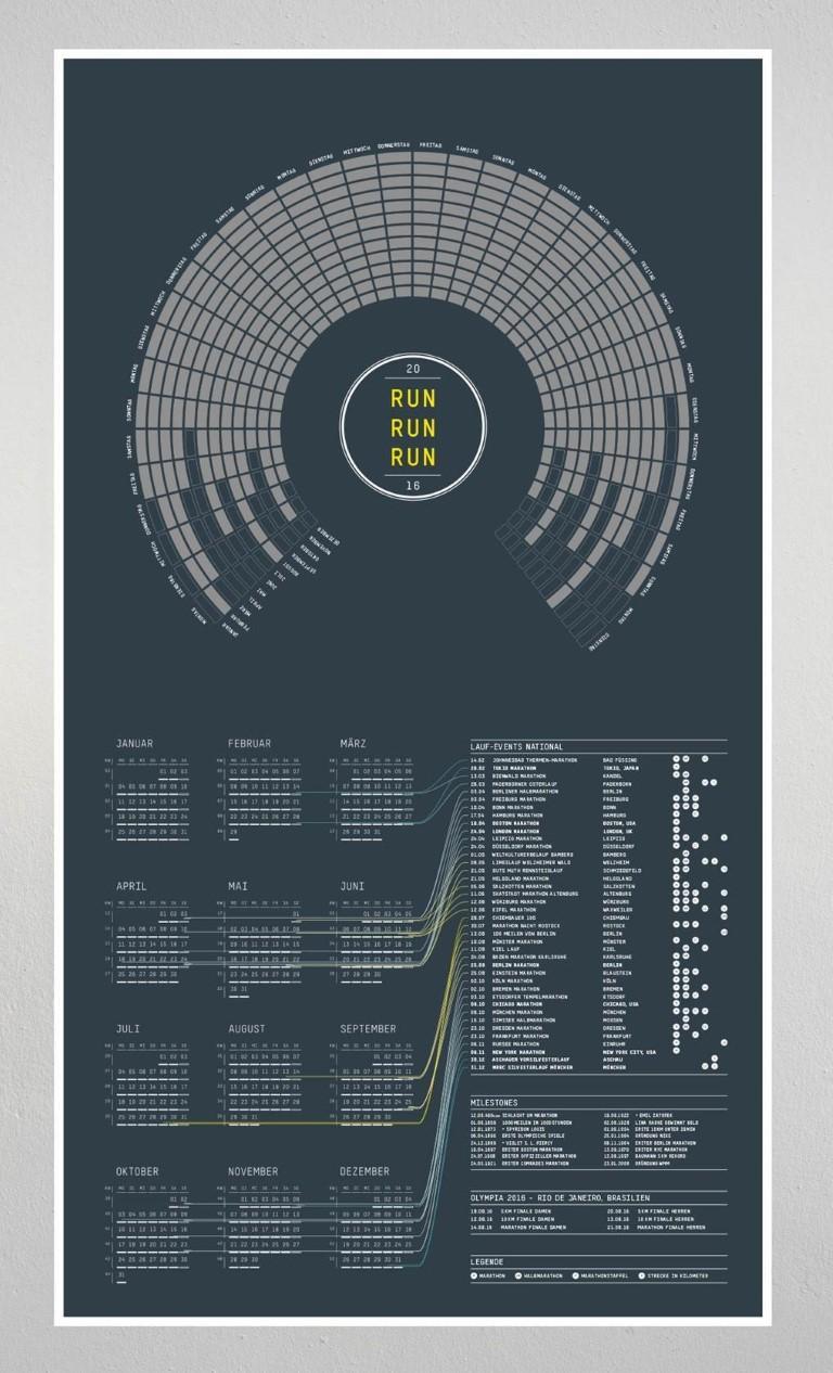 RunRunRun Rubbelkalender 2016 - (c) laufgeschenke.de