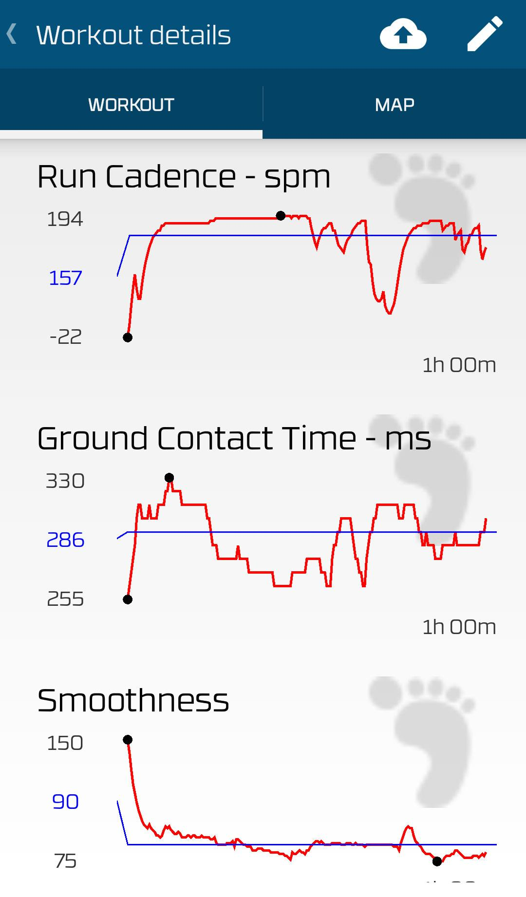 Wahoo Tickr X - Running Smoothness Anzeige unter Android