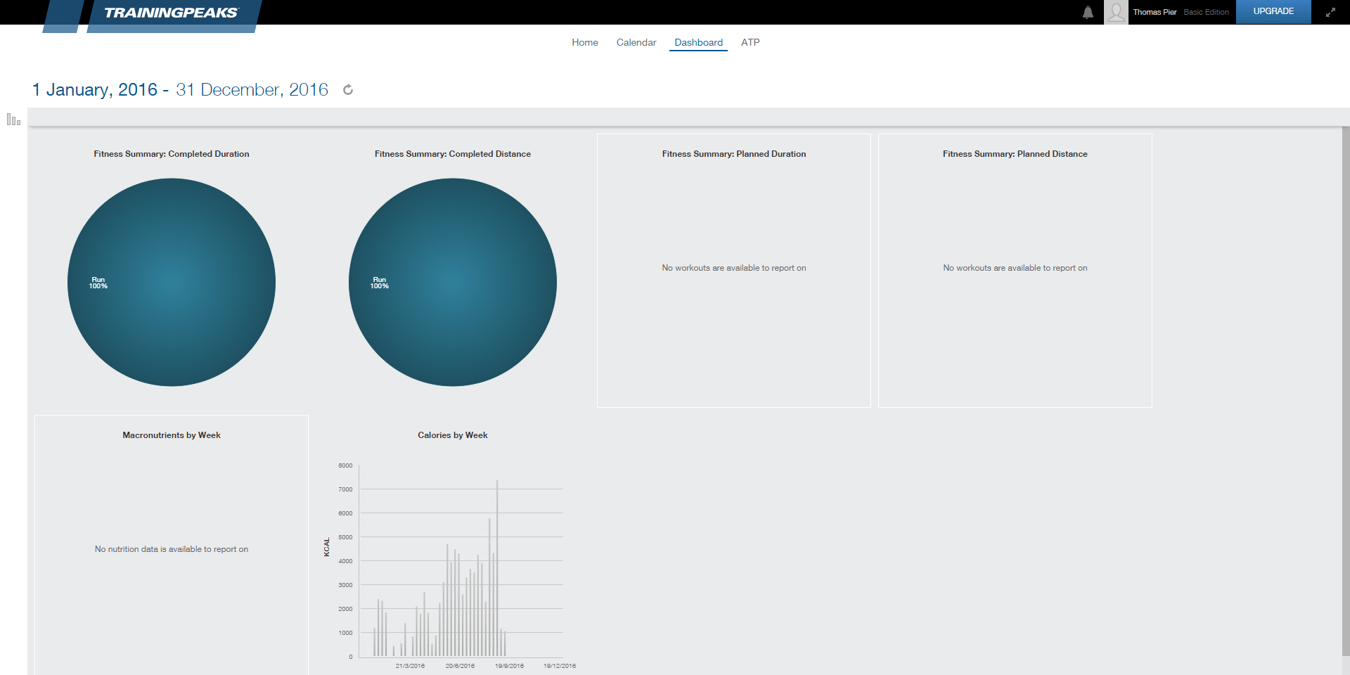 TrainingPeaks Dashboard (Basic-Account)