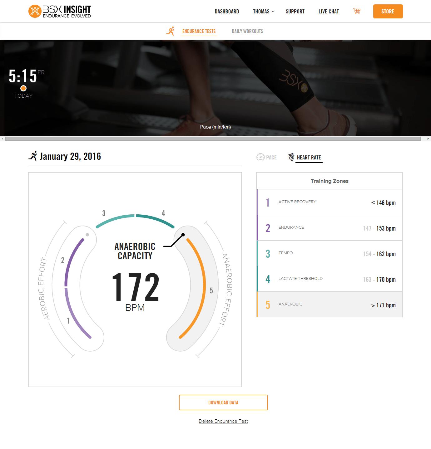 BSXinsight Endurance Test - Ergebnis Herzfrequenz