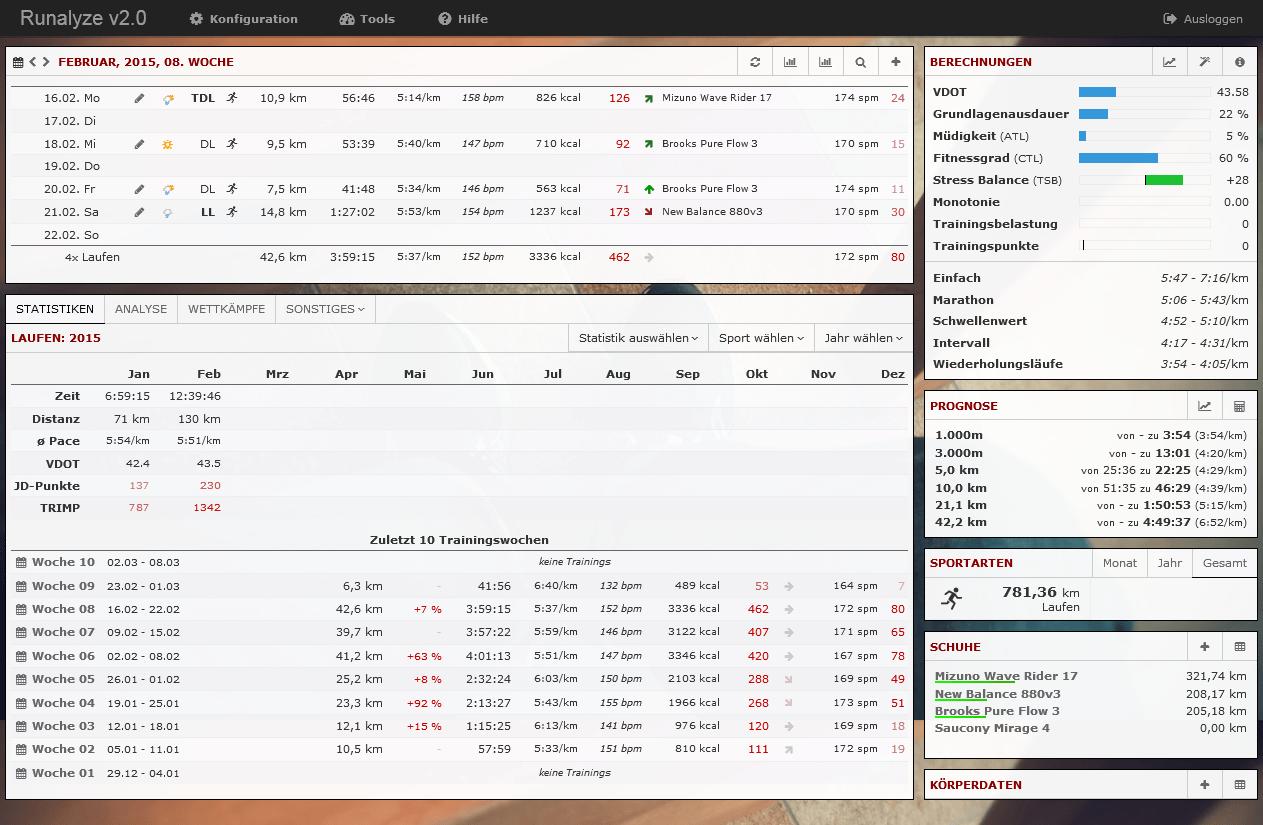 Runalyze 2.0 - Übersicht