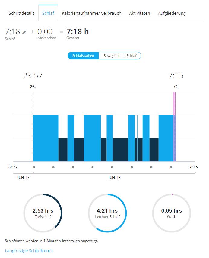 Activity Tracker - Schlaf