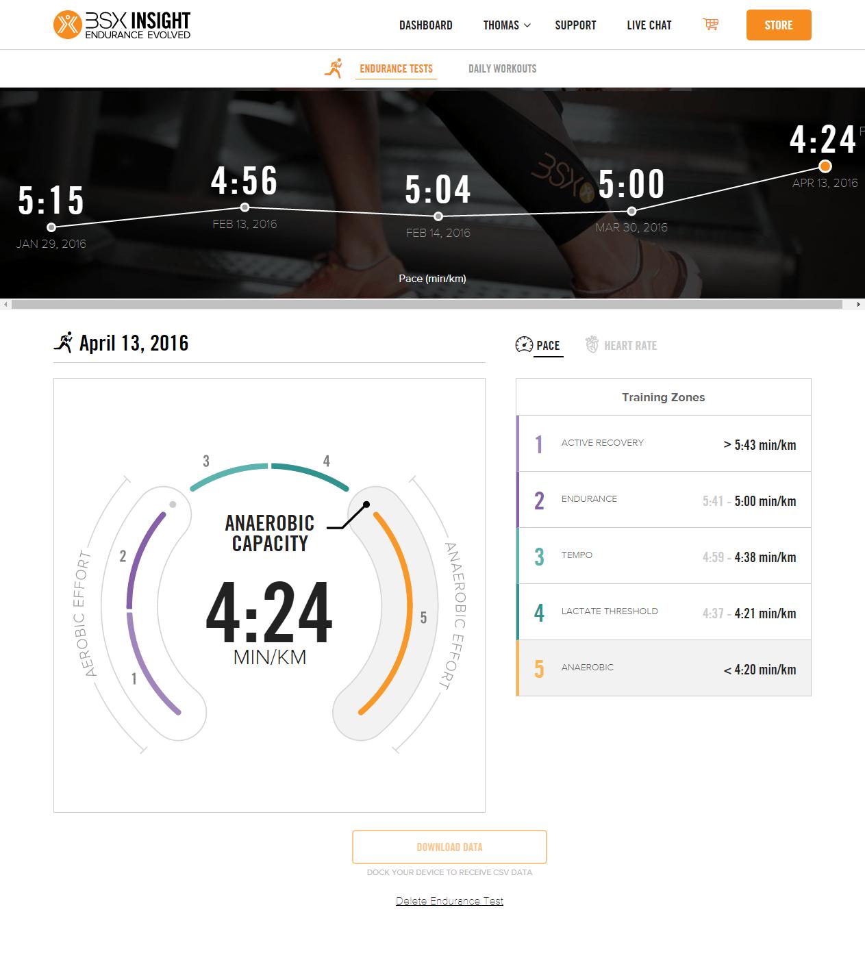 BSXinsight-Test vom 13.04.2016