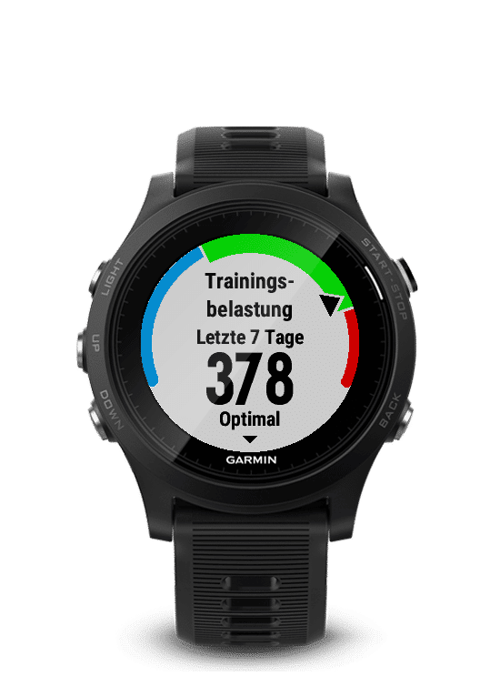 Trainingsbelastung