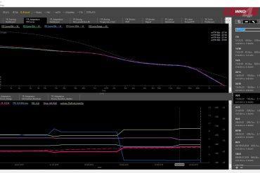 WKO4 Adaption: PDCurves