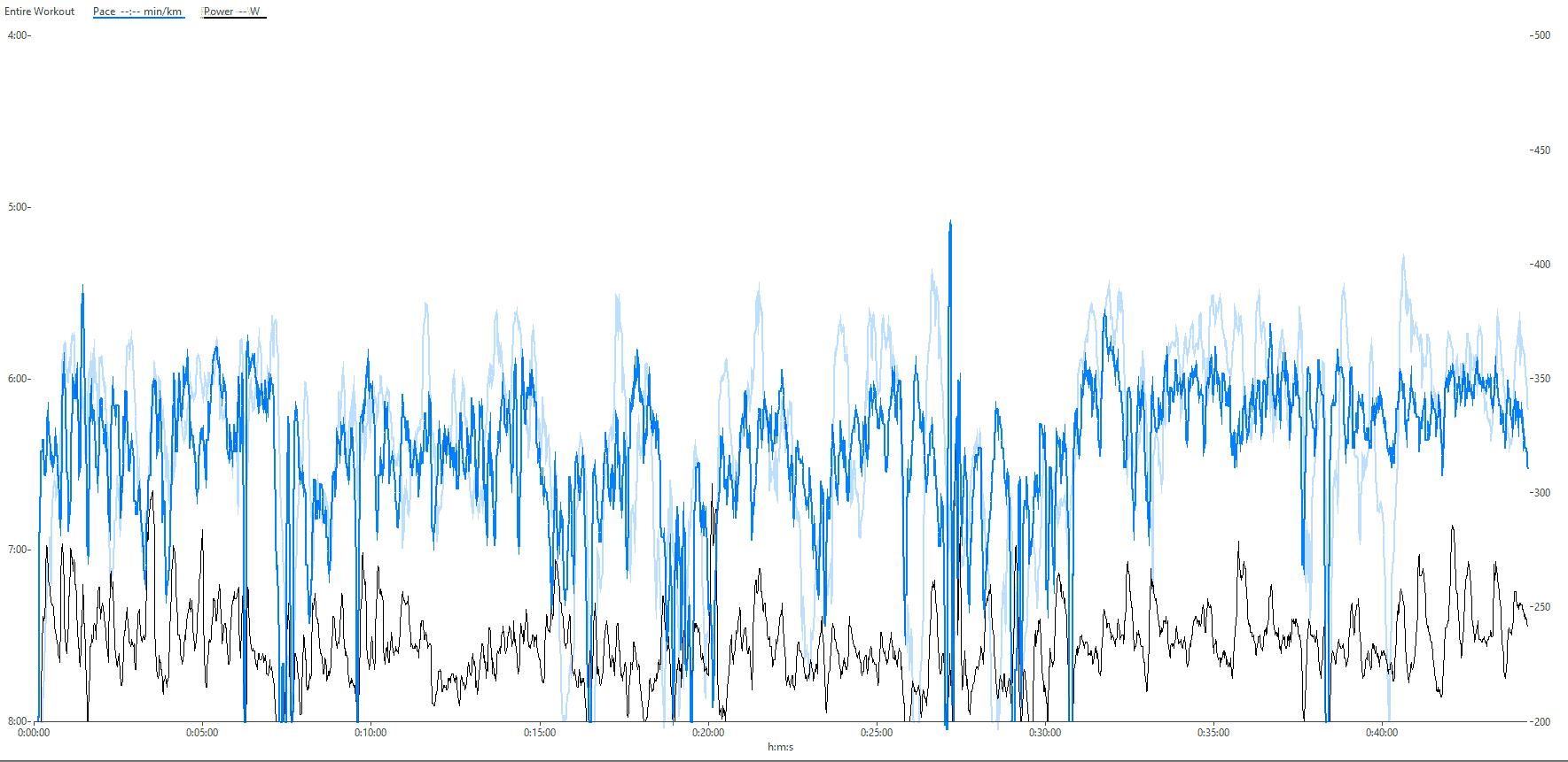 Garmin Forerunner 945 Stryd (dunkelblau) und GPS (hellblau)