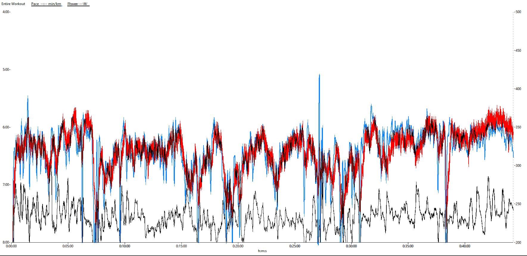 Polar Vantage V Stryd (rot) und Garmin Forerunner 945 Stryd (blau)